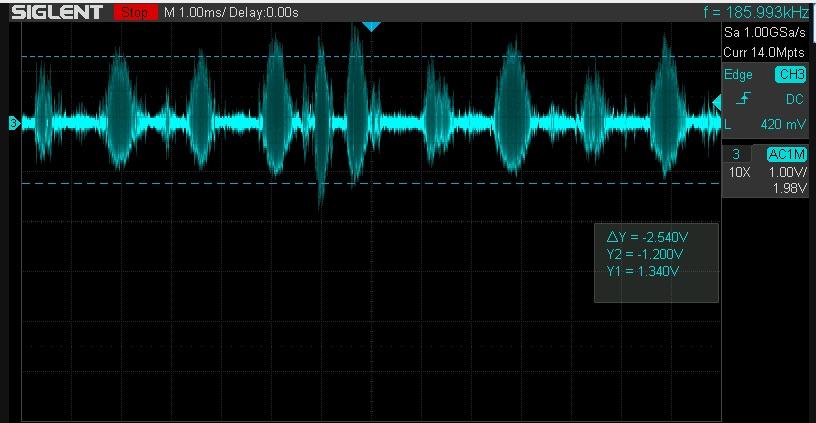 Oscillatie op wobble generator radial servo